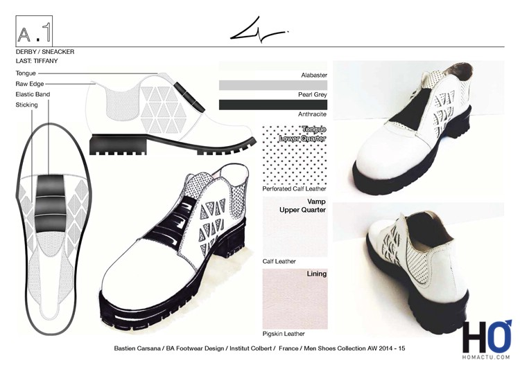 Projet chaussures Hommes