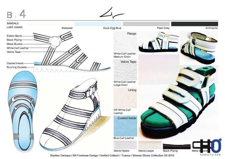 Projet chaussures Femmes
