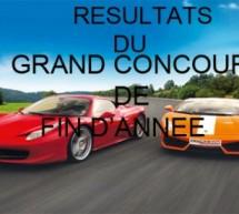Résultats Concours Fin d'Année !